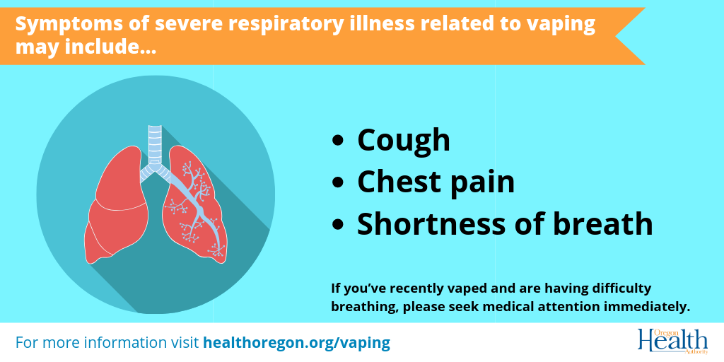 Symptoms of severe respiratory illness related to vaping may include...cough, shortness of breath, chest pain. If you've recently vaped and are having difficulty breathing, please seek medical attention immediately. lungs