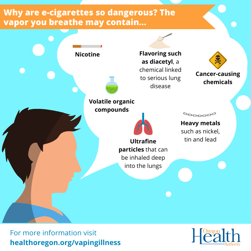 Why are e-cigarettes so dangerous? The vapor you breathe may contain nicotine, flavoring linked to serious lung disease, cancer-causing chemicals, heavy metals, volatile organic compounds, ultrafine particles.