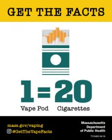 Get the facts. 1 vape pod equals 20 cigarettes. Open cigarette pack without brand. #GetTheVapeFacts Massachusetts Department of Public Health. 