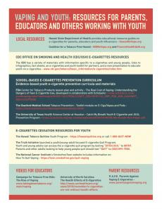 Vaping and youthL resources for parents, educators, and others working with youth, with links: